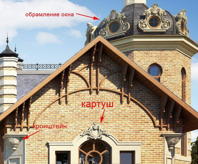 Модельные и скульптурные работы для создания лепного декора на фасад загородного дома - на заказ - художественная и лепная мастерские ХНУМ
